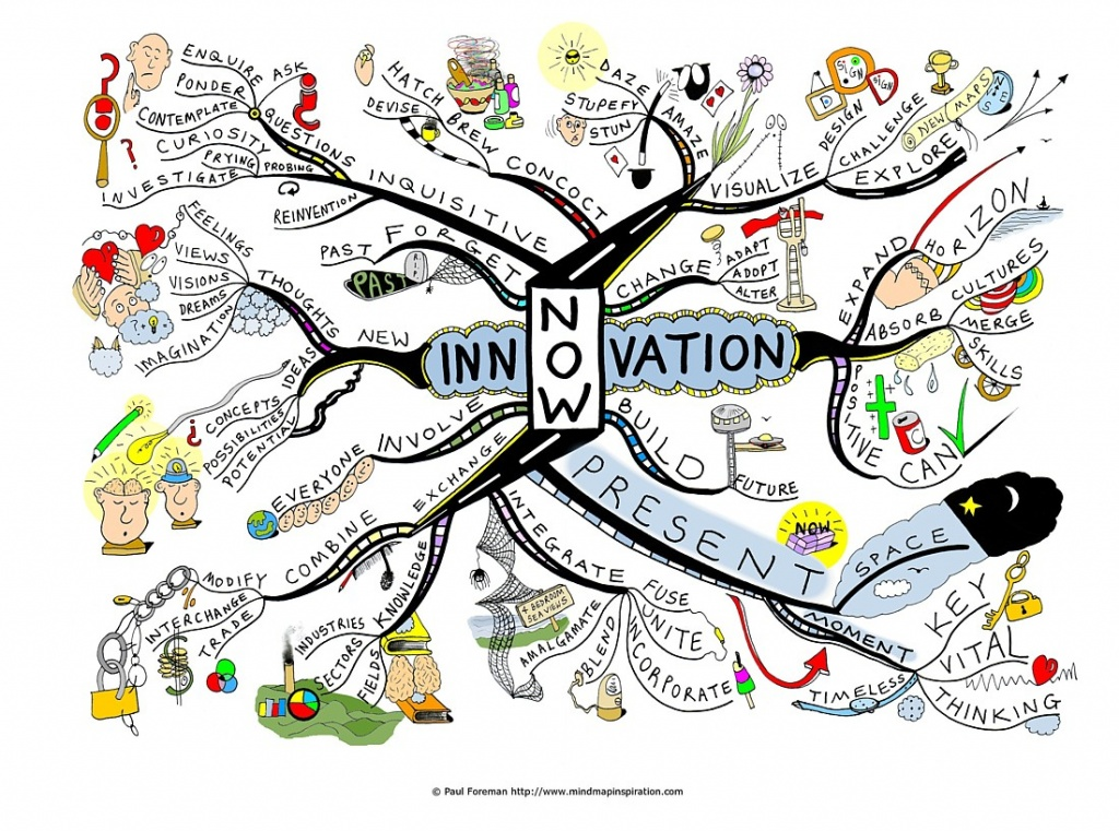 innovation Mind Map by Paul Foreman.jpg